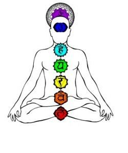 Chakra-Balancing-Treatment
